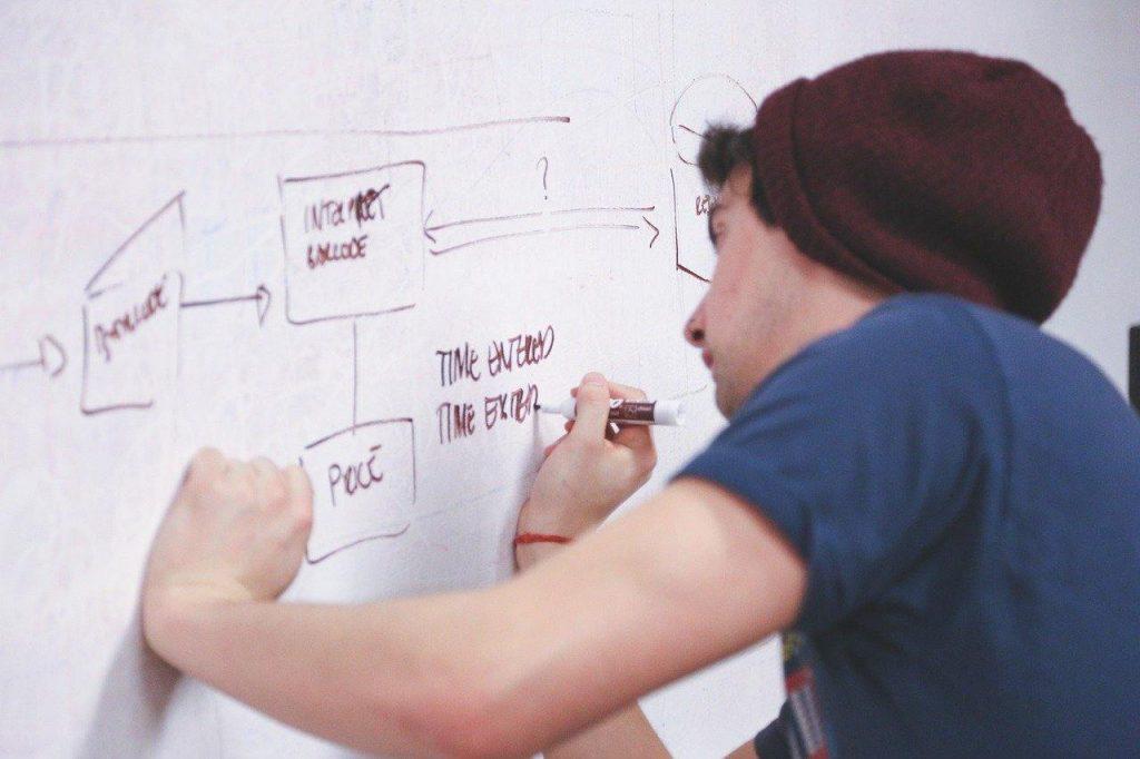 Dedique algum tempo a escrever o conceito do seu negócio